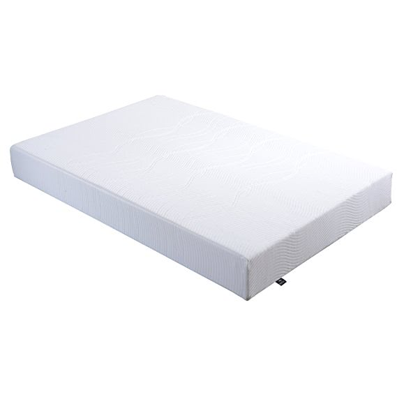 Nytex Hybrid Mattress Review